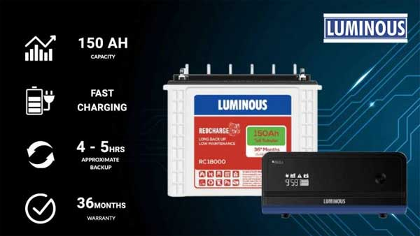 Best Inverters for home