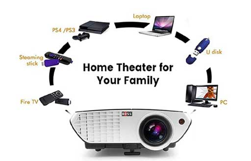 best projector under 2000 in india